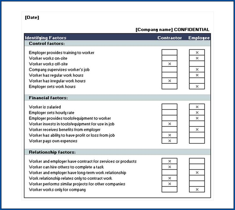 Contract Management Checklist Template Sample