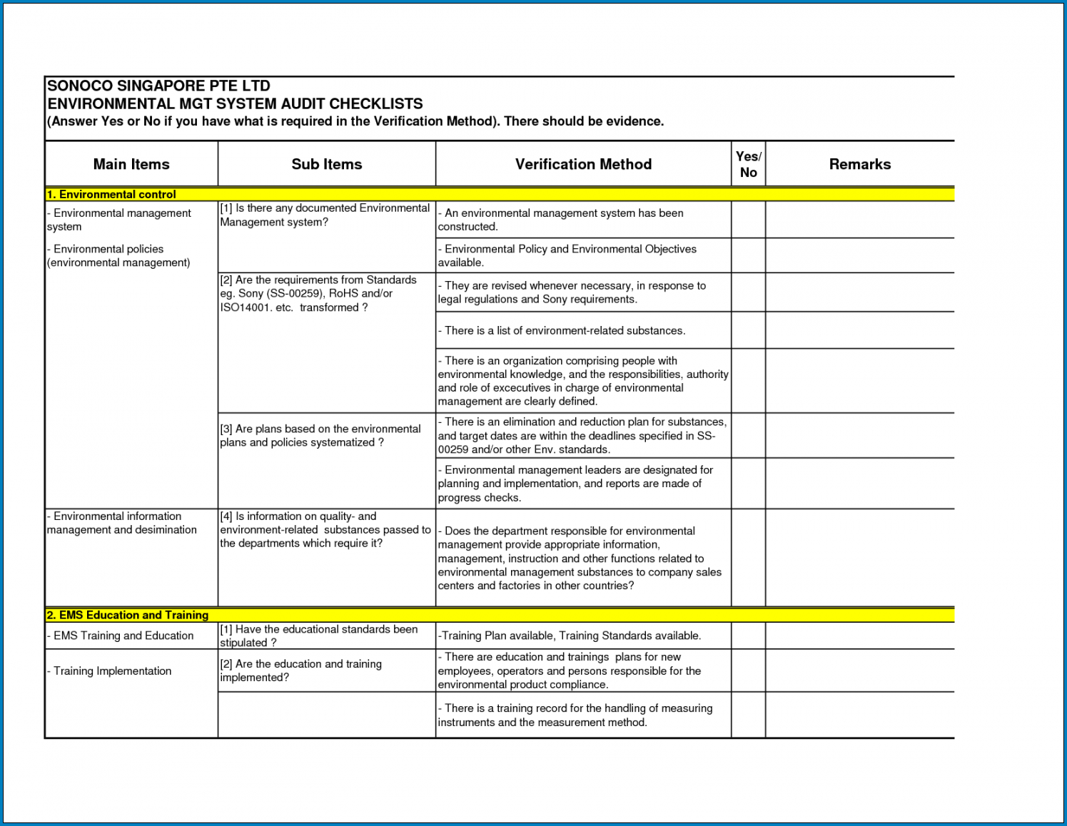 Example of Audit Checklist Template