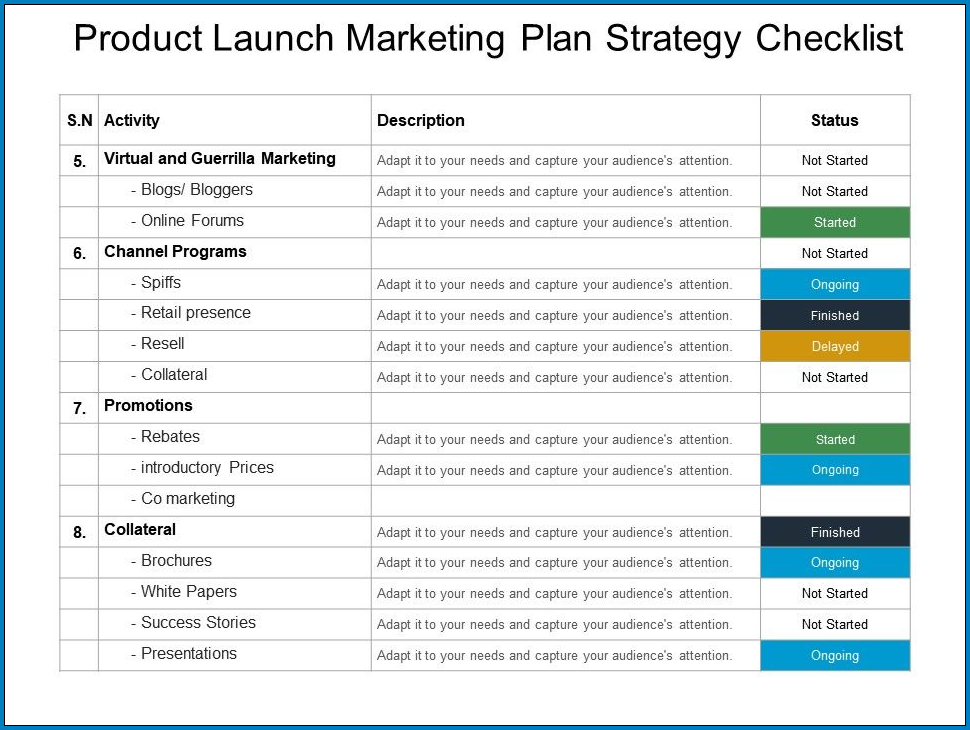Example of Product Launch Checklist Template