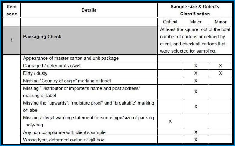 Furniture Quality Control Checklist Template Sample