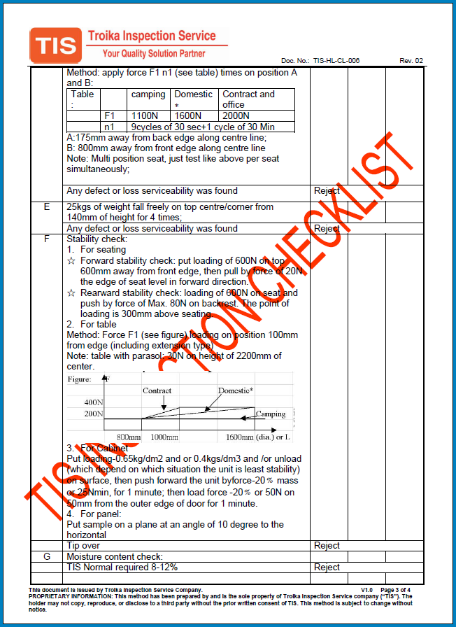 Free Printable Furniture Quality Control Checklist Template