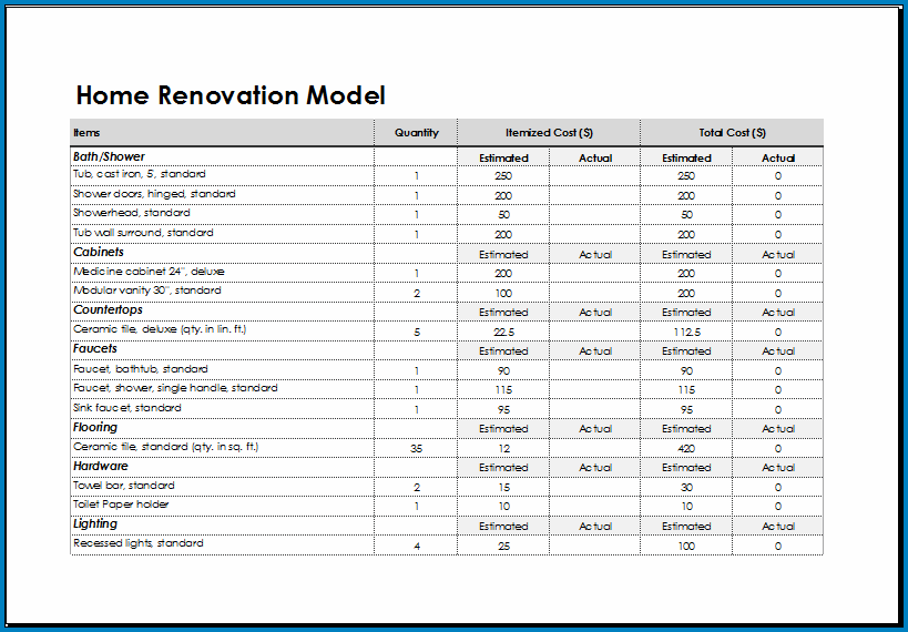 Home Renovation Checklist Template Sample