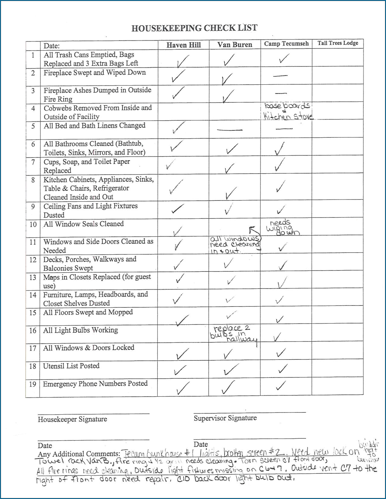 Housekeeping Checklist Template Example