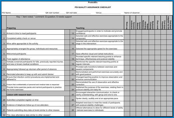 Quality Assurance Checklist Template Example