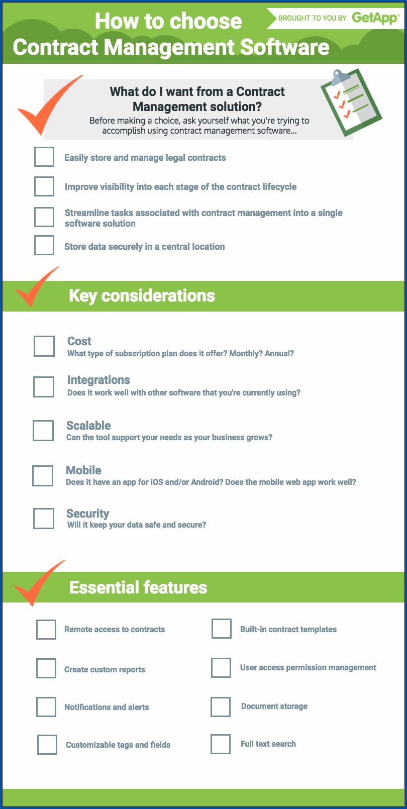 Sample of Contract Management Checklist Template