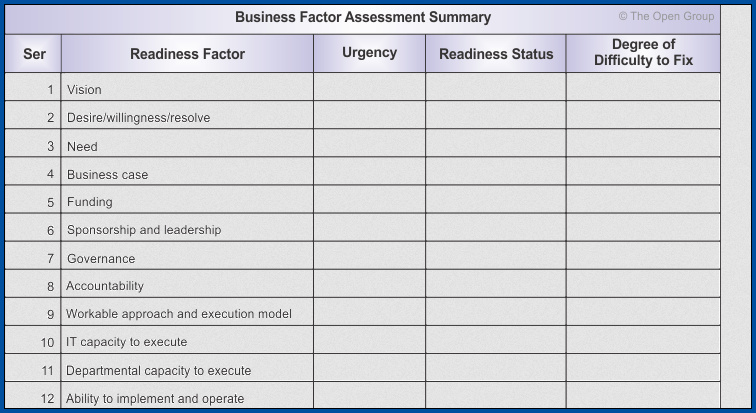 Sample of Operational Readiness Checklist Template