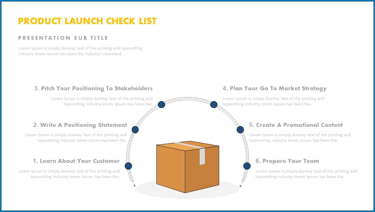 Sample of Product Launch Checklist Template