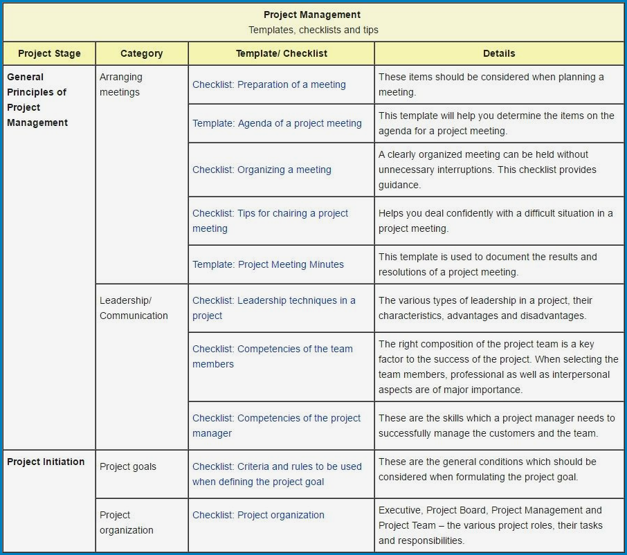 Sample of Project Manager Checklist Template