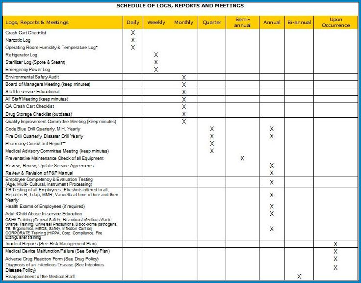 Sample of System Administrator Daily Checklist Template